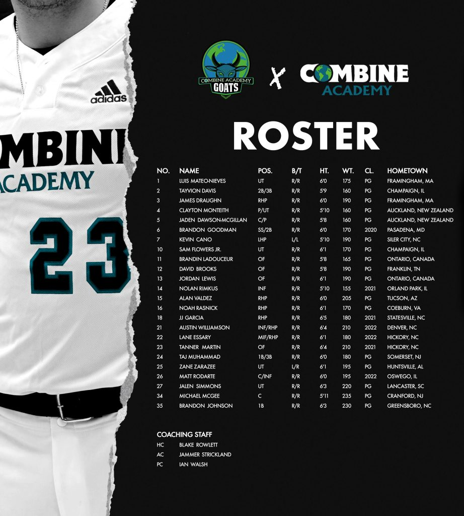 Combine Academy Baseball Roster 2020